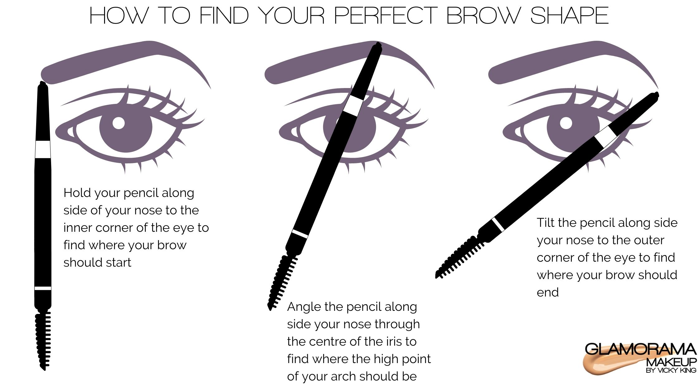 how to find your perfect brow shape info graphic